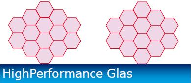 TOPCLEAN_HighPerformance_Glas_1.png